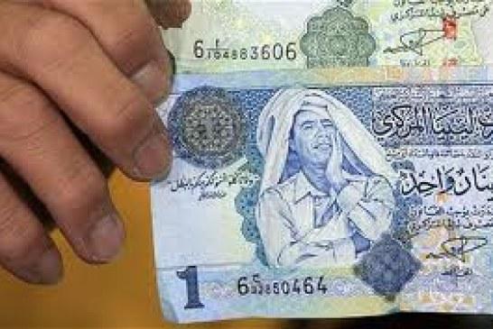Libya Economy
