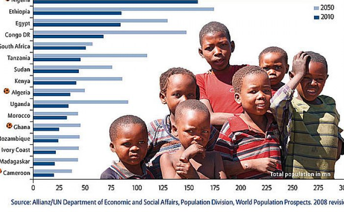 1 Billion People in Africa Provide Potential Demand