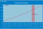 Population density